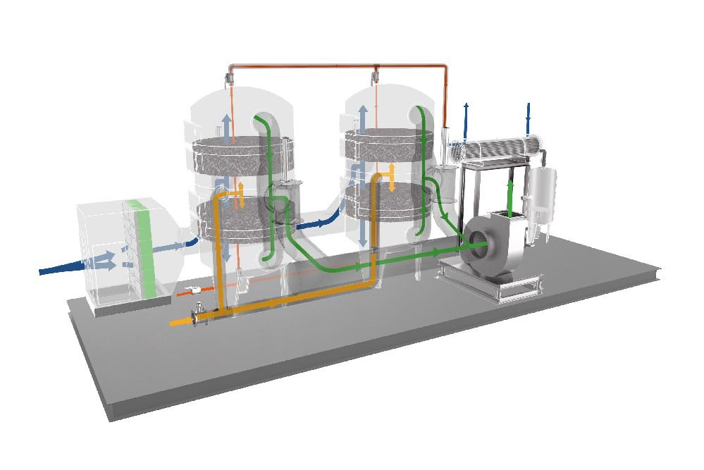 活性炭吸附-蒸汽脱附-冷凝回收